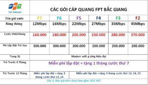 Lắp Mạng FPT Huyện Yên Dũng