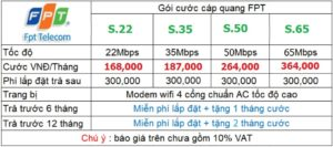Lắp Combo Mạng FPT Bắc Giang