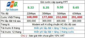 Lắp mạng FPT thành phố Bắc Giang